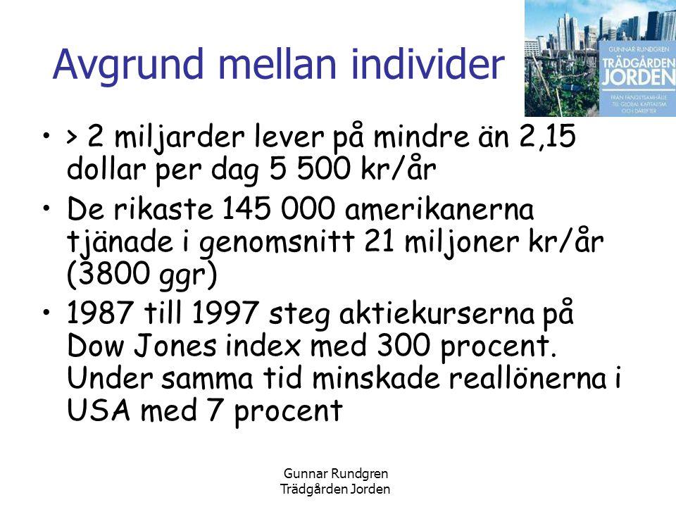 Gunnar Rundgren Trädgården Jorden Avgrund mellan individer •> 2 miljarder lever på mindre än 2,15 dollar per dag 5 500 kr/år •De rikaste 145 000 amerikanerna tjänade i genomsnitt 21 miljoner kr/år (3800 ggr) •1987 till 1997 steg aktiekurserna på Dow Jones index med 300 procent.