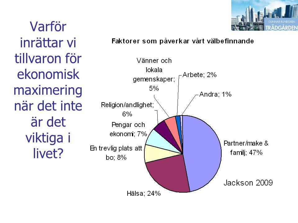 Gunnar Rundgren Trädgården Jorden Varför inrättar vi tillvaron för ekonomisk maximering när det inte är det viktiga i livet?