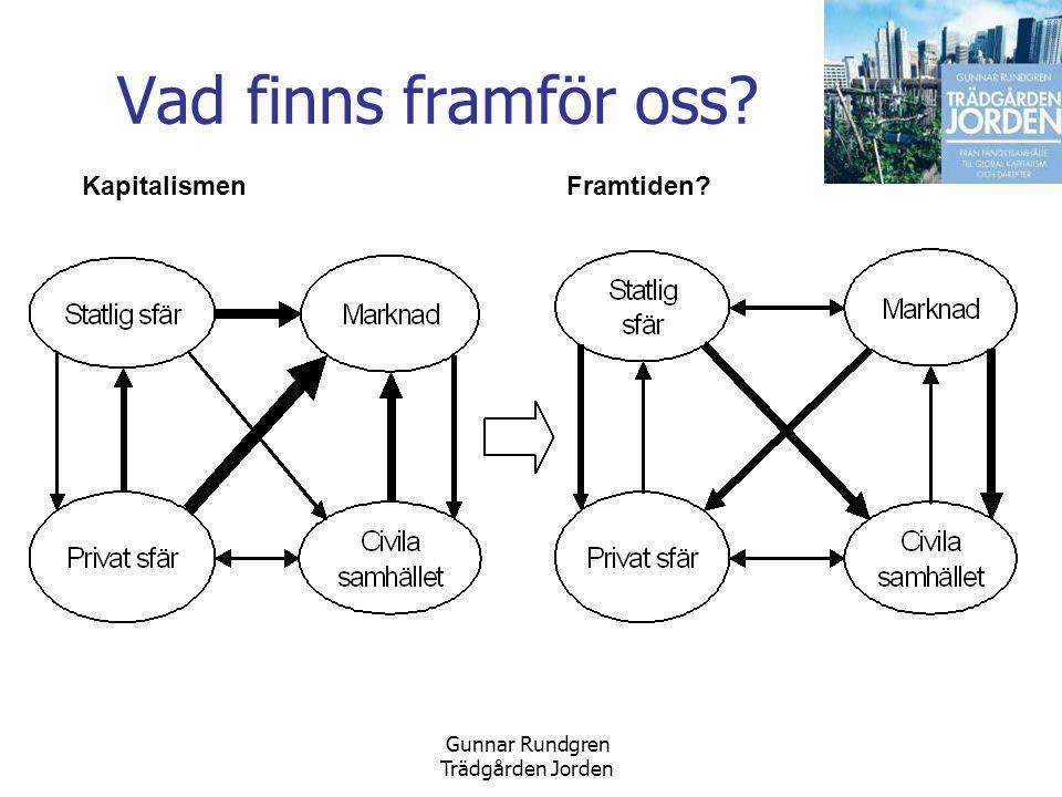 Gunnar Rundgren Trädgården Jorden Vad finns framför oss? KapitalismenFramtiden?