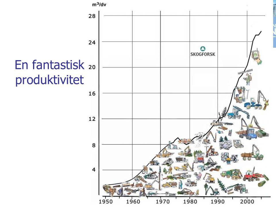 Gunnar Rundgren Trädgården Jorden En fantastisk produktivitet