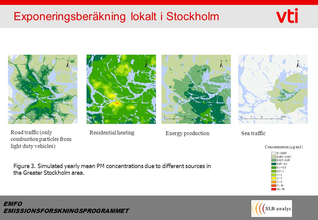 EMFO EMISSIONSFORSKNINGSPROGRAMMET Road traffic (only combustion particles from light duty vehicles) Residential heating Sea trafficEnergy production Concentration (µg/m3) Figure 3.