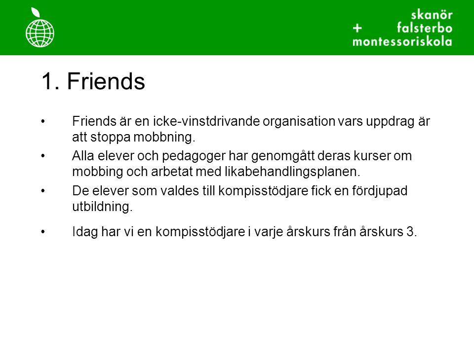 1. Friends •Friends är en icke-vinstdrivande organisation vars uppdrag är att stoppa mobbning. •Alla elever och pedagoger har genomgått deras kurser o