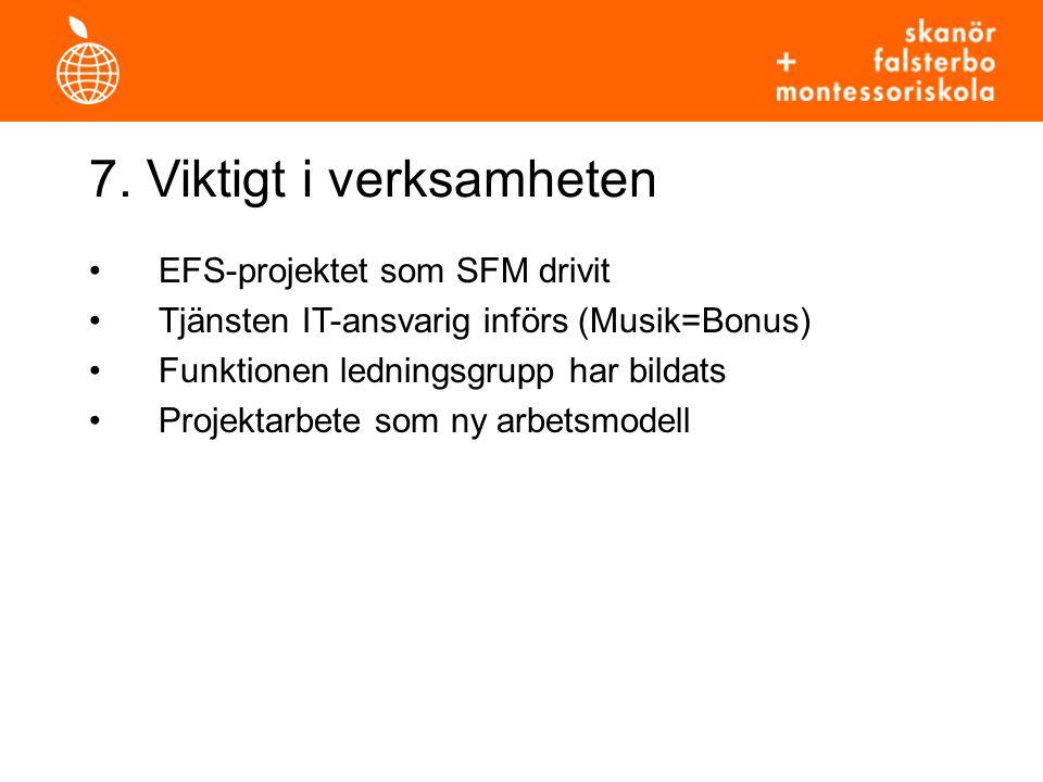 7. Viktigt i verksamheten •EFS-projektet som SFM drivit •Tjänsten IT-ansvarig införs (Musik=Bonus) •Funktionen ledningsgrupp har bildats •Projektarbet