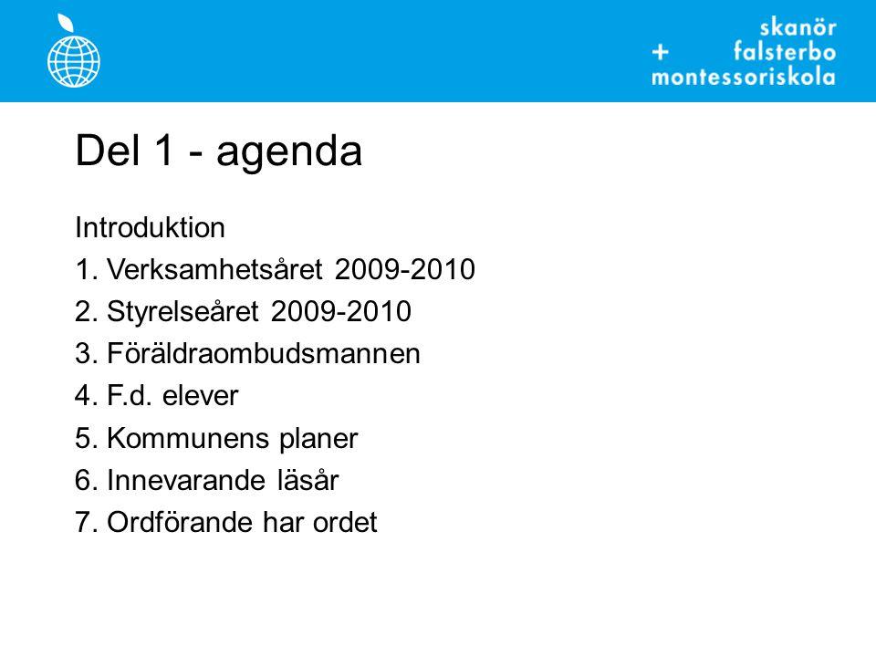 Introduktion 1. Verksamhetsåret 2009-2010 2. Styrelseåret 2009-2010 3. Föräldraombudsmannen 4. F.d. elever 5. Kommunens planer 6. Innevarande läsår 7.