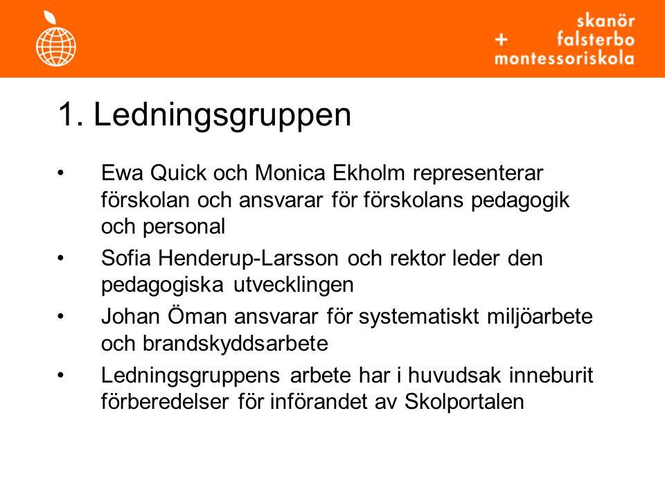 1. Ledningsgruppen •Ewa Quick och Monica Ekholm representerar förskolan och ansvarar för förskolans pedagogik och personal •Sofia Henderup-Larsson och