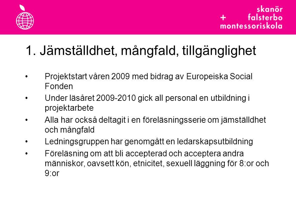 1. Jämställdhet, mångfald, tillgänglighet •Projektstart våren 2009 med bidrag av Europeiska Social Fonden •Under läsåret 2009-2010 gick all personal e