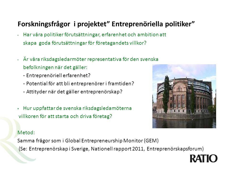 Forskningsfrågor i projektet Entreprenöriella politiker • Har våra politiker förutsättningar, erfarenhet och ambition att skapa goda förutsättningar för företagandets villkor.
