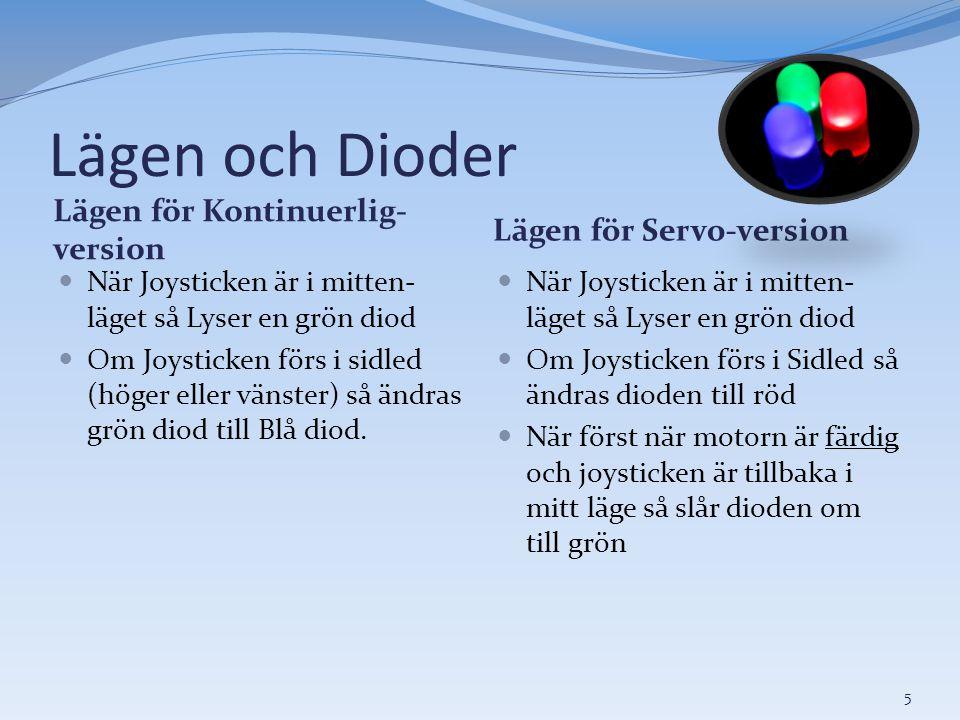 Lägen och Dioder Lägen för Kontinuerlig- version Lägen för Servo-version  När Joysticken är i mitten- läget så Lyser en grön diod  Om Joysticken förs i sidled (höger eller vänster) så ändras grön diod till Blå diod.