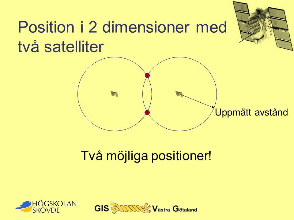 Position i 2 dimensioner med två satelliter Två möjliga positioner! Uppmätt avstånd