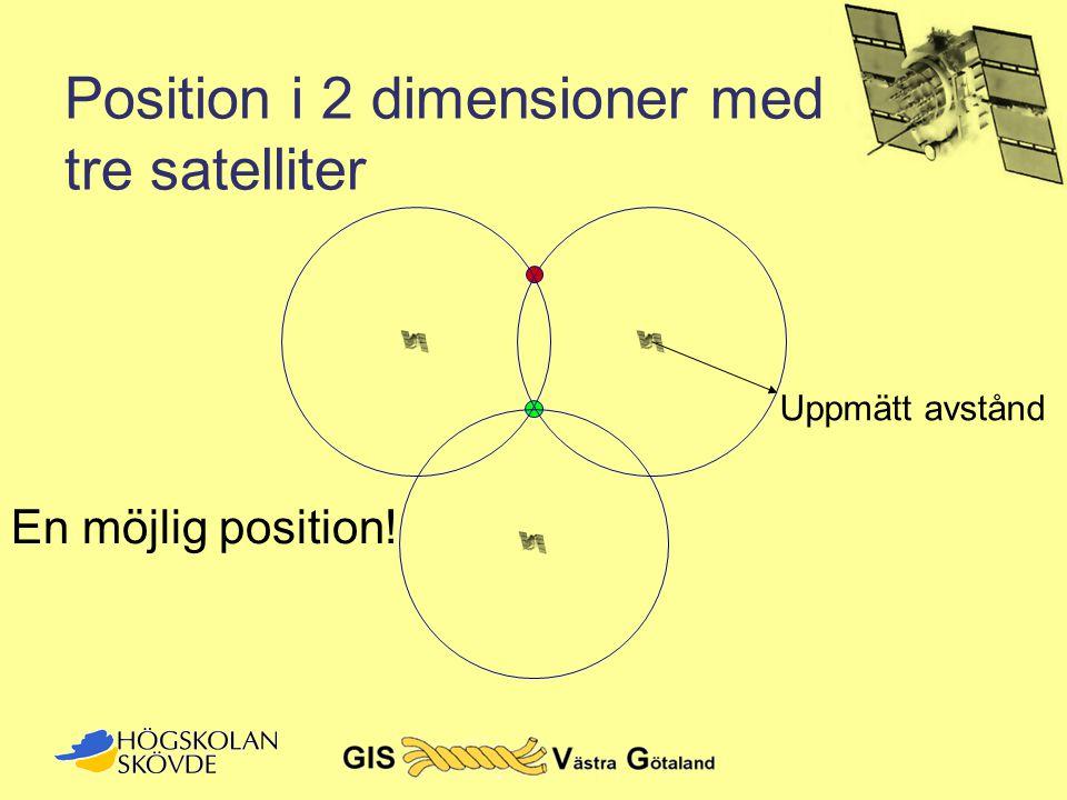 Position i 2 dimensioner med tre satelliter En möjlig position! Uppmätt avstånd