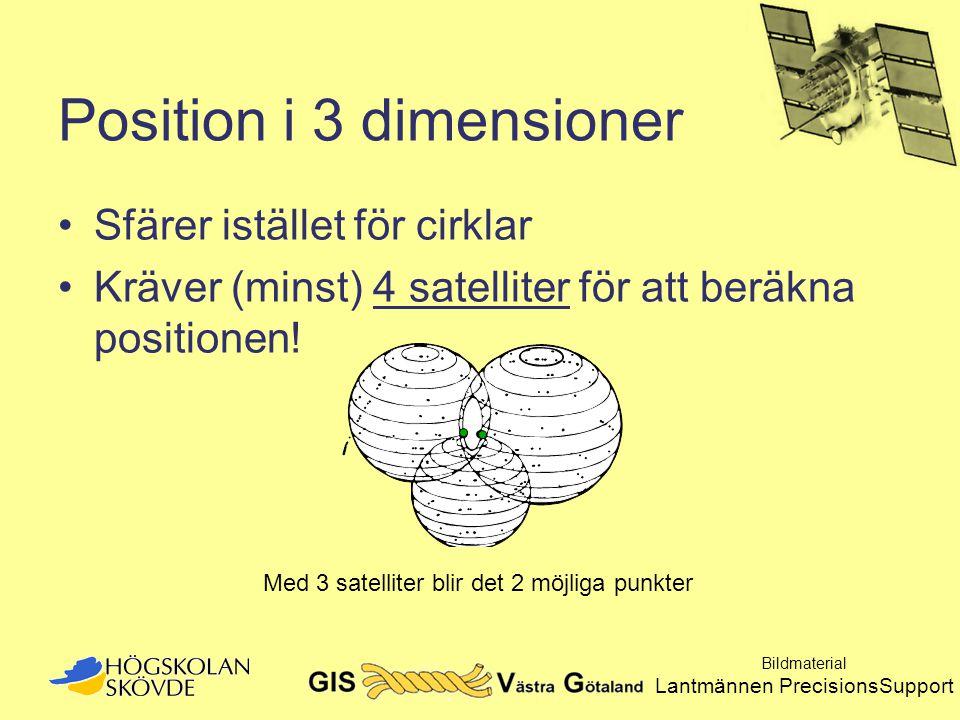 Position i 3 dimensioner •Sfärer istället för cirklar •Kräver (minst) 4 satelliter för att beräkna positionen! Med 3 satelliter blir det 2 möjliga pun