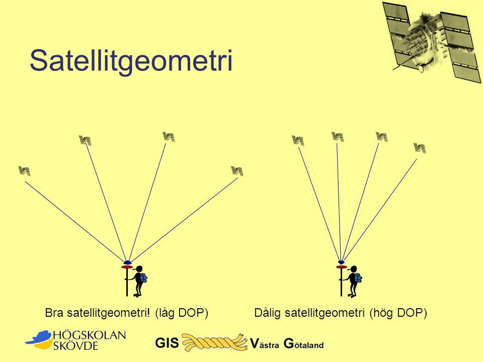 Satellitgeometri Bra satellitgeometri! (låg DOP)Dålig satellitgeometri (hög DOP)