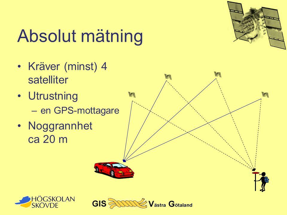 Absolut mätning •Kräver (minst) 4 satelliter •Utrustning –en GPS-mottagare •Noggrannhet ca 20 m