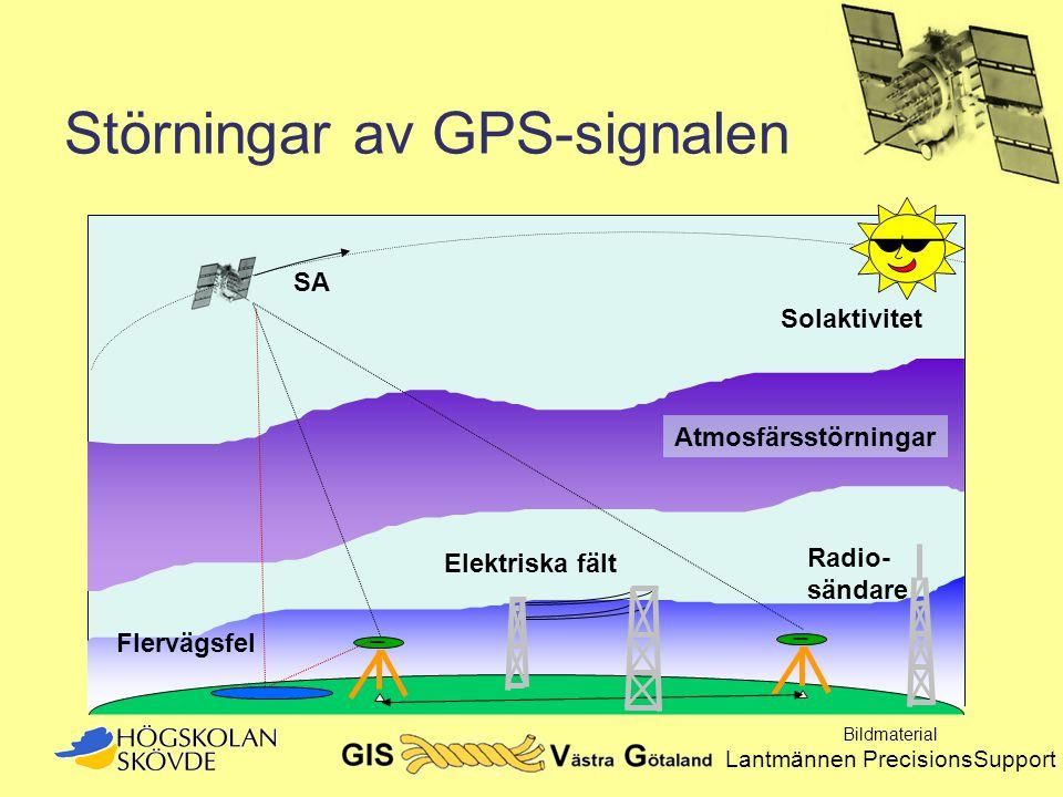 Störningar av GPS-signalen Atmosfärsstörningar Elektriska fält Radio- sändare Flervägsfel SA Solaktivitet Bildmaterial Lantmännen PrecisionsSupport