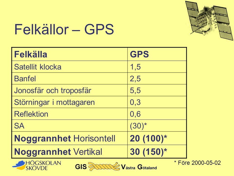 Felkällor – GPS FelkällaGPS Satellit klocka1,5 Banfel2,5 Jonosfär och troposfär5,5 Störningar i mottagaren0,3 Reflektion0,6 SA(30)* Noggrannhet Horiso