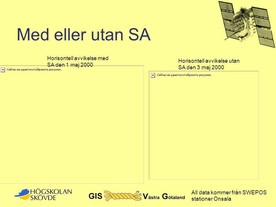Med eller utan SA All data kommer från SWEPOS stationer Onsala Horisontell avvikelse med SA den 1 maj 2000 Horisontell avvikelse utan SA den 3 maj 200