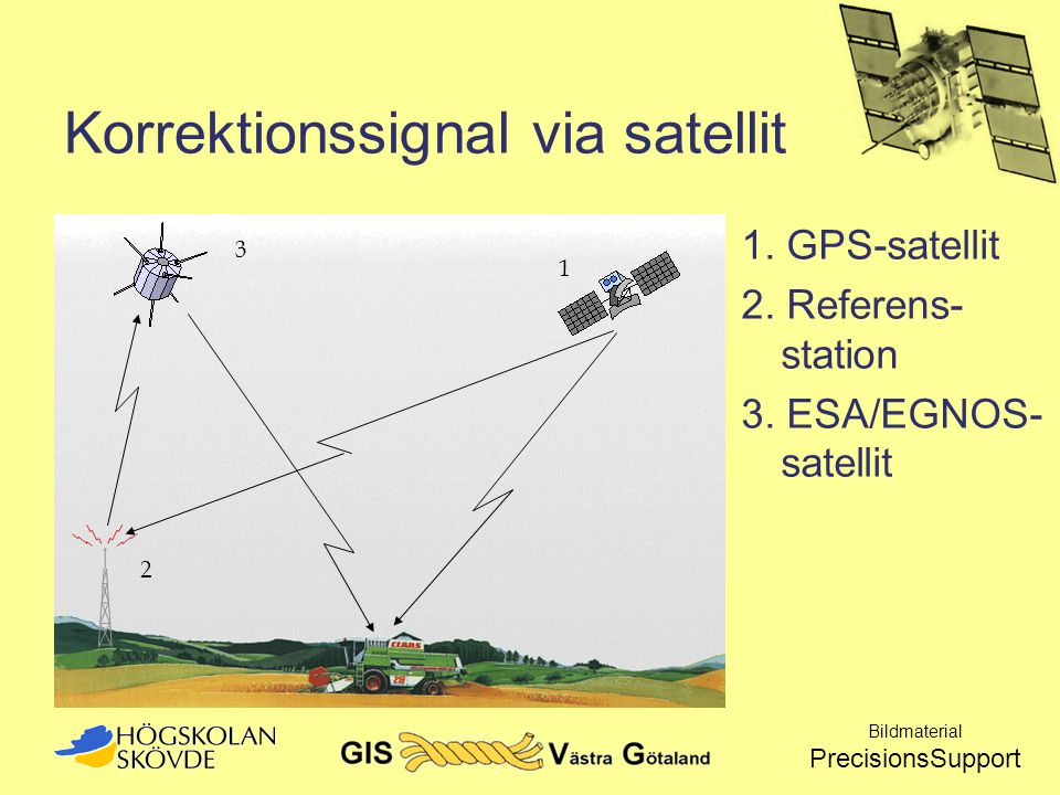 Korrektionssignal via satellit 1. GPS-satellit 2. Referens- station 3. ESA/EGNOS- satellit 1 2 3 Bildmaterial PrecisionsSupport