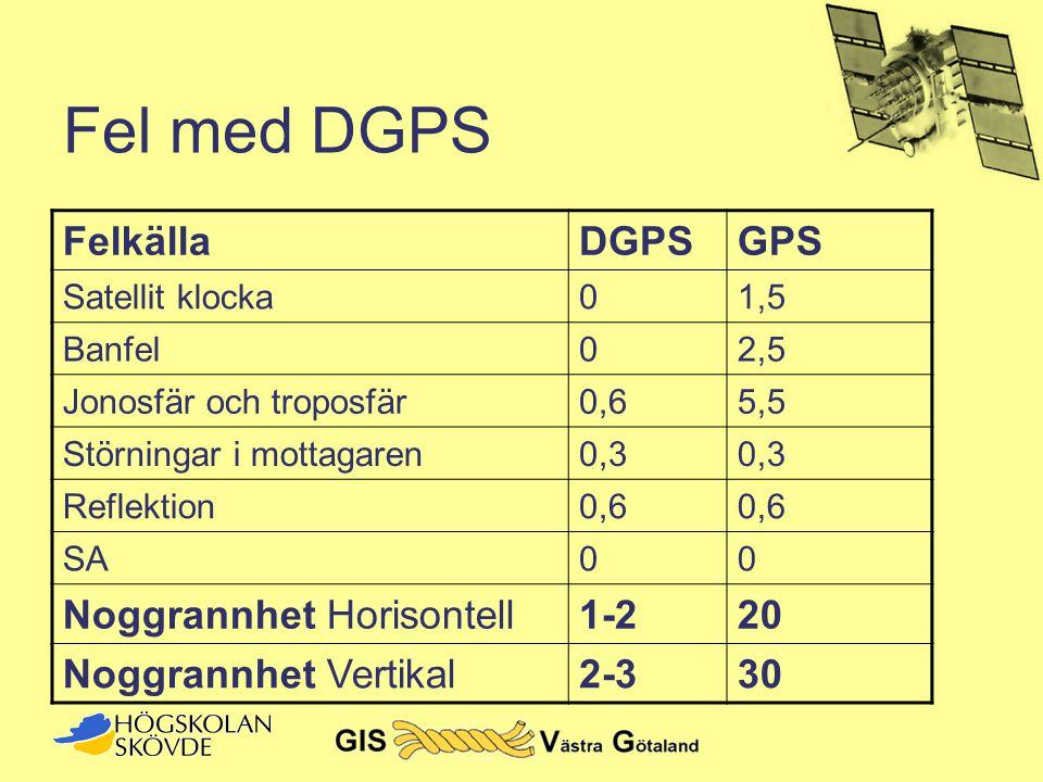 Fel med DGPS FelkällaDGPSGPS Satellit klocka01,5 Banfel02,5 Jonosfär och troposfär0,65,5 Störningar i mottagaren0,3 Reflektion0,6 SA00 Noggrannhet Hor
