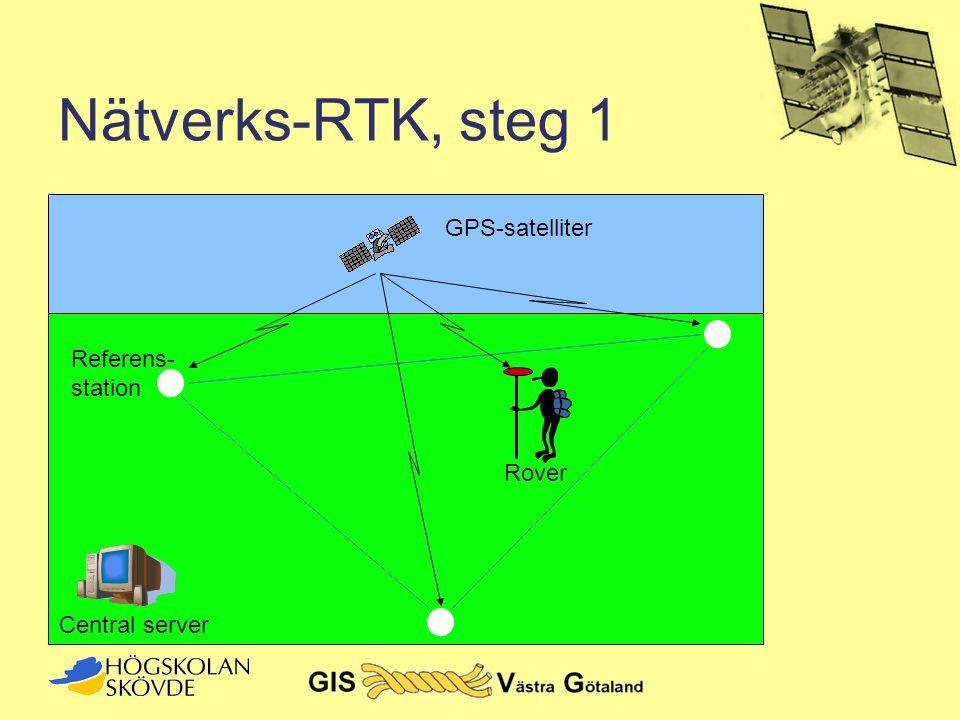 Nätverks-RTK, steg 1 Central server Referens- station Rover GPS-satelliter
