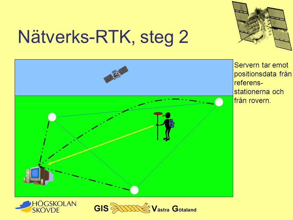 Nätverks-RTK, steg 2 Servern tar emot positionsdata från referens- stationerna och från rovern.