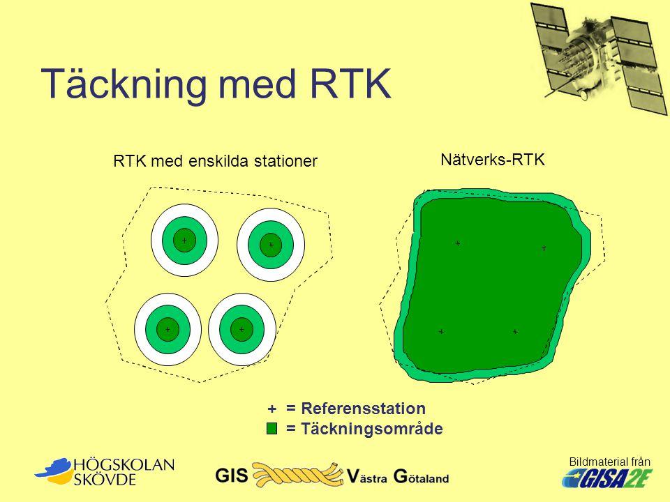 Täckning med RTK Nätverks-RTK RTK med enskilda stationer + = Referensstation = Täckningsområde Bildmaterial från
