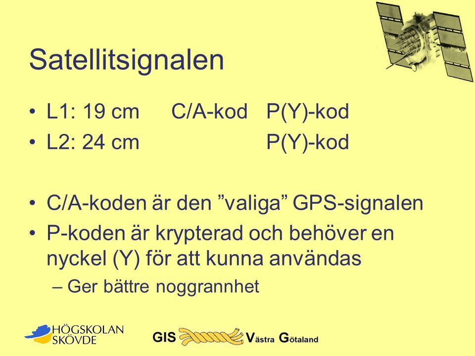 """Satellitsignalen •L1: 19 cmC/A-kodP(Y)-kod •L2: 24 cmP(Y)-kod •C/A-koden är den """"valiga"""" GPS-signalen •P-koden är krypterad och behöver en nyckel (Y)"""