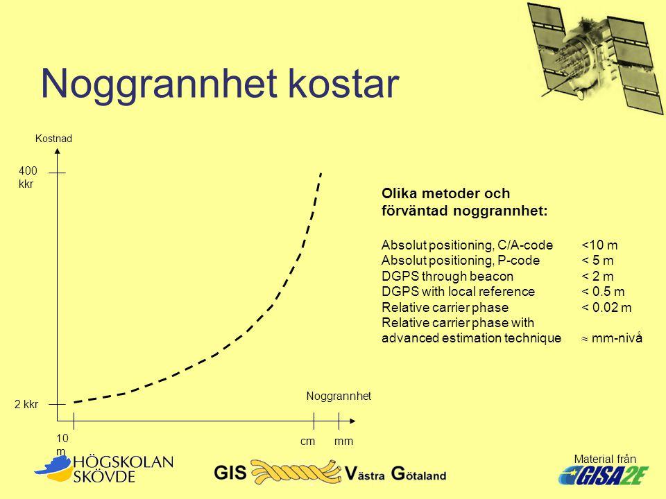 Noggrannhet kostar Kostnad 400 kkr 2 kkr 10 m cmmm Noggrannhet Material från Olika metoder och förväntad noggrannhet: Absolut positioning, C/A-code<10