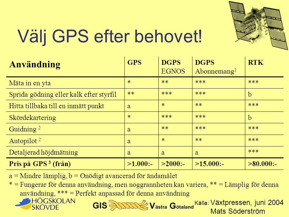 Välj GPS efter behovet! Användning GPSDGPS EGNOS DGPS Abonnemang 1 RTK Mäta in en yta****** Sprida gödning eller kalk efter styrfil***** b Hitta tillb