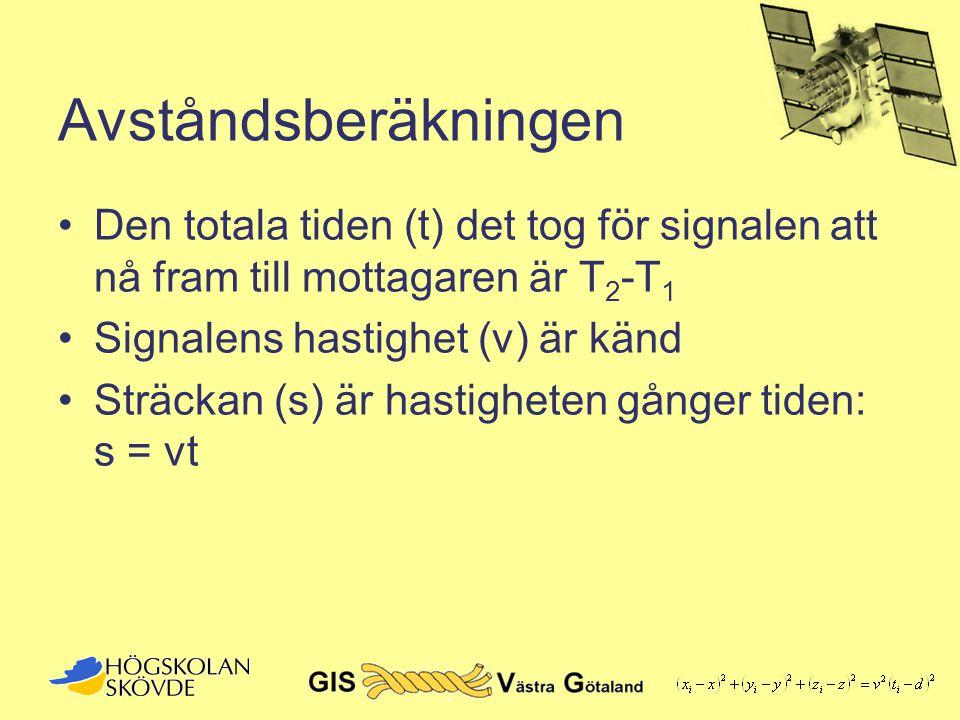 Avståndsberäkningen •Den totala tiden (t) det tog för signalen att nå fram till mottagaren är T 2 -T 1 •Signalens hastighet (v) är känd •Sträckan (s)
