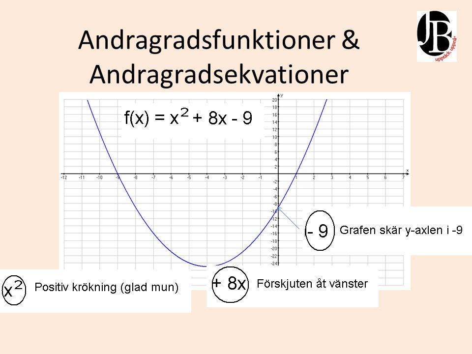 Generell andragradsfunktion Bokstäverna a, b och c kallas för koefficienter och har stor betydelse för hur funktionens graf ser ut.