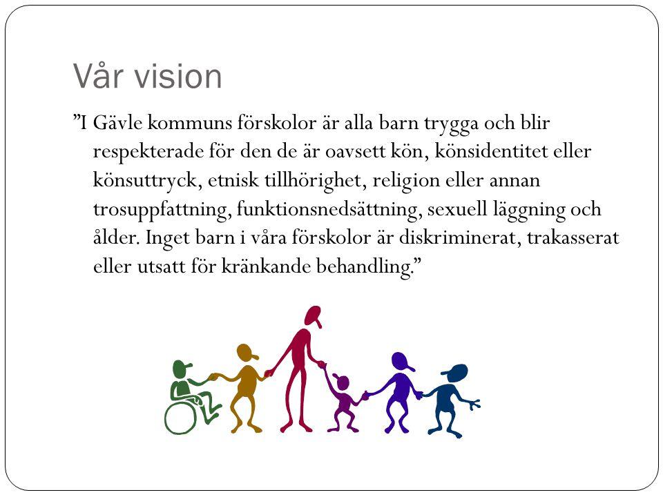 Vår vision I Gävle kommuns förskolor är alla barn trygga och blir respekterade för den de är oavsett kön, könsidentitet eller könsuttryck, etnisk tillhörighet, religion eller annan trosuppfattning, funktionsnedsättning, sexuell läggning och ålder.