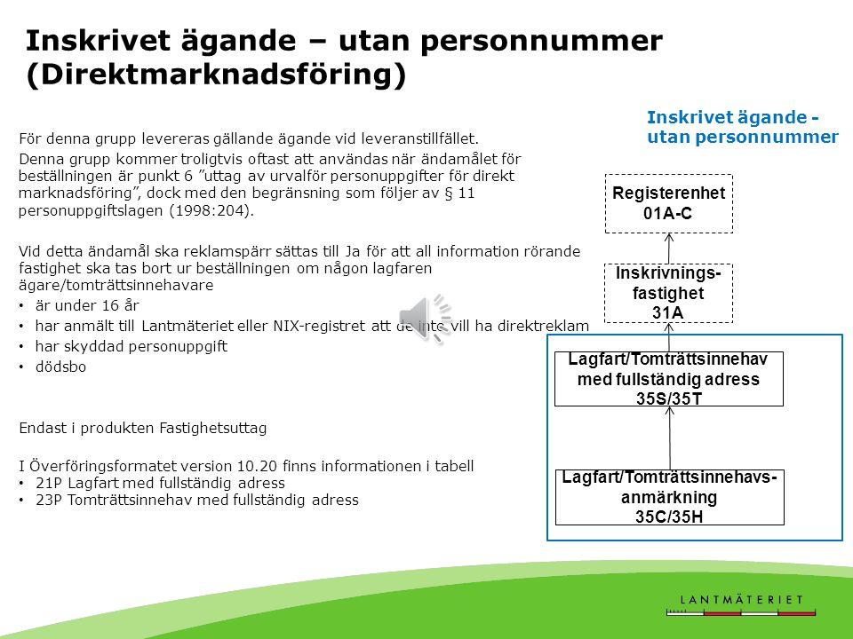 Inskrivet ägande Inskrivnings- fastighet 31A Lagfart/Tomträttsinnehav 35A/35F Fastighetsägandeförändring Fång 35M Fastighetsägande- förändring 35O Lag