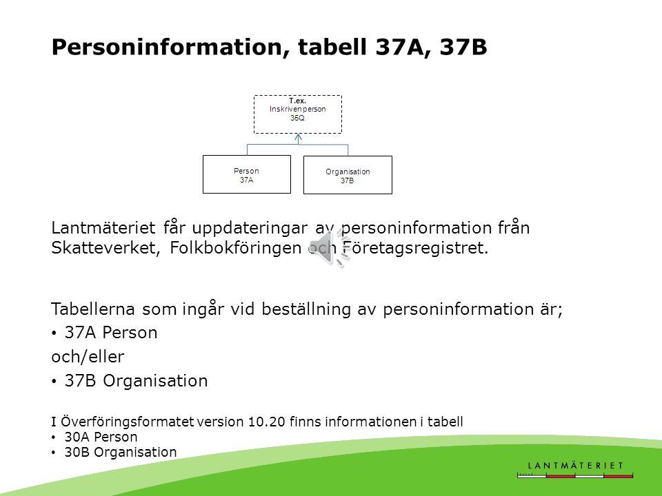 Förändring Inskrivning t.ex. Inteckning Verksamhetsärende 39A Inskrivningsåtgärd 39B Inskrivningsåtgärd uuid 39C Övrig Inskrivningsregisteråtgärd uuid