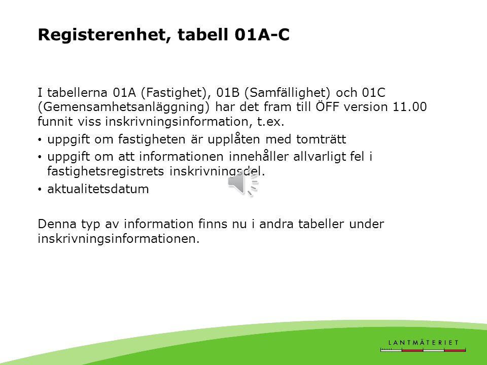 Registerenhet, tabell 01A-C I tabellerna 01A (Fastighet), 01B (Samfällighet) och 01C (Gemensamhetsanläggning) har det fram till ÖFF version 11.00 funnit viss inskrivningsinformation, t.ex.