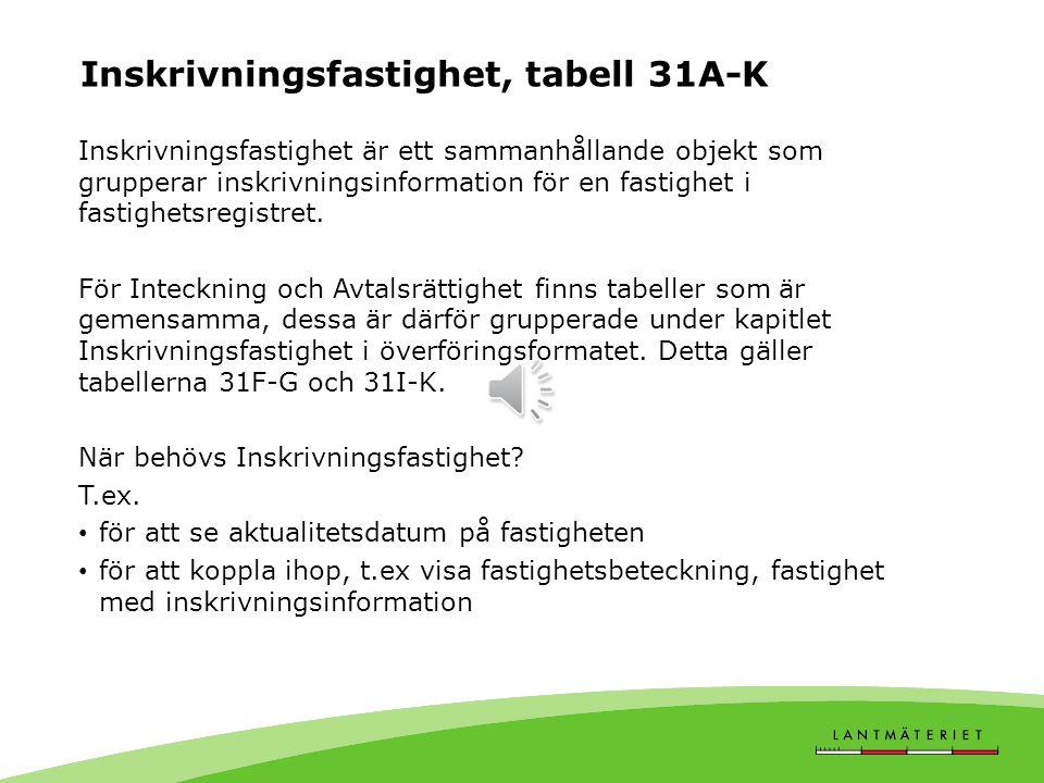 Inskrivningsfastighet, tabell 31A-K Inskrivningsfastighet är ett sammanhållande objekt som grupperar inskrivningsinformation för en fastighet i fastighetsregistret.