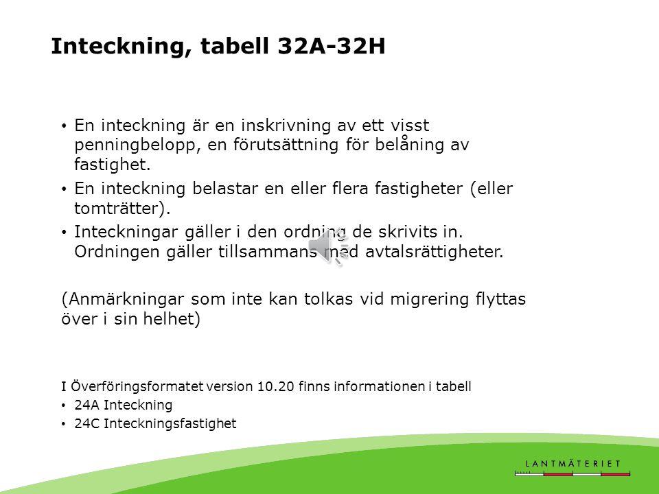 Inteckning, tabell 32A-32H • En inteckning är en inskrivning av ett visst penningbelopp, en förutsättning för belåning av fastighet.