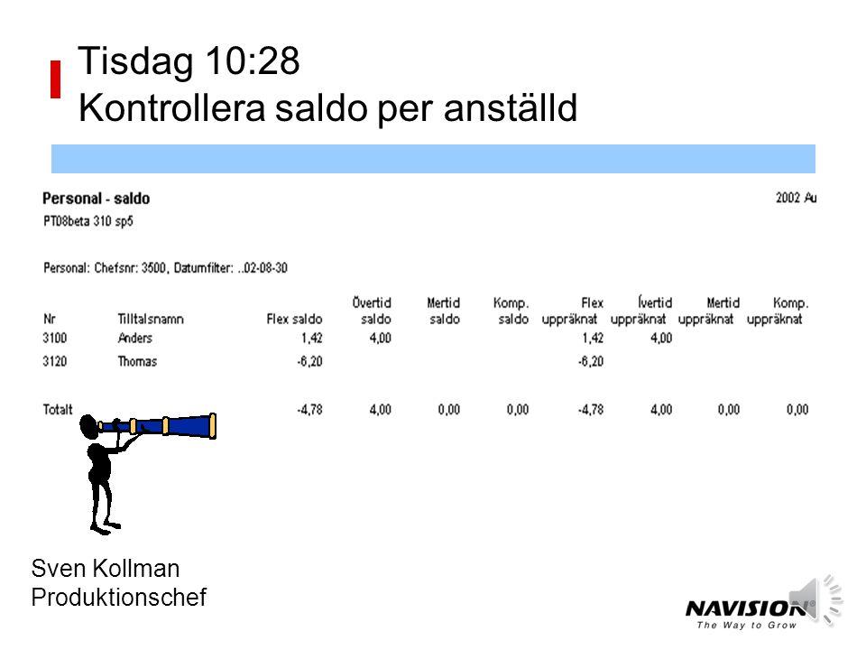 Tisdag 10:21 Kontrollera tid per anställd Sven Kollman Produktionschef Nu ska vi se… 45,42 - 40 = 5,42 = 4 + 2,88 - 1,47 Det stämmer.