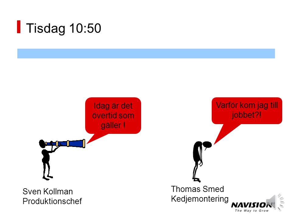 Tisdag 10:36 Kontrollera frånvaro per anställd Jag har koll på läget ! Sven Kollman Produktionschef
