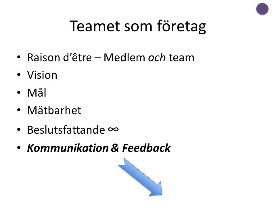 Teamet som företag • Raison d'être – Medlem och team • Vision • Mål • Mätbarhet • Beslutsfattande ∞ • Kommunikation & Feedback