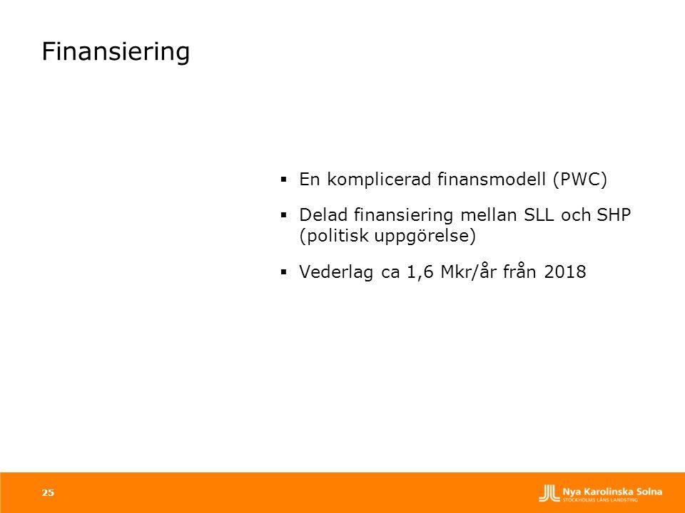 Finansiering  En komplicerad finansmodell (PWC)  Delad finansiering mellan SLL och SHP (politisk uppgörelse)  Vederlag ca 1,6 Mkr/år från 2018 25