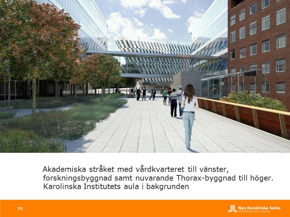 Akademiska stråket med vårdkvarteret till vänster, forskningsbyggnad samt nuvarande Thorax-byggnad till höger. Karolinska Institutets aula i bakgrunde
