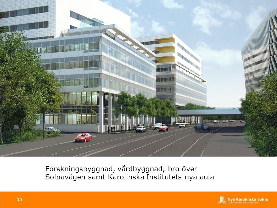 33 Forskningsbyggnad, vårdbyggnad, bro över Solnavägen samt Karolinska Institutets nya aula