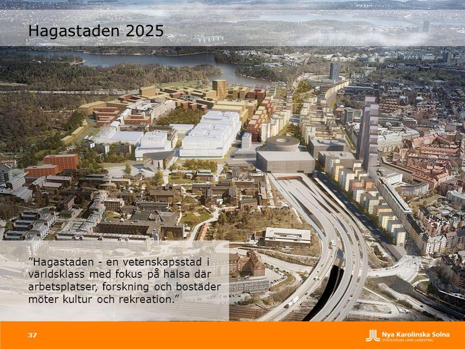 """Hagastaden 2025 """"Hagastaden - en vetenskapsstad i världsklass med fokus på hälsa där arbetsplatser, forskning och bostäder möter kultur och rekreation"""