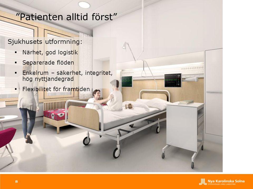 """""""Patienten alltid först"""" Sjukhusets utformning:  Närhet, god logistik  Separerade flöden  Enkelrum – säkerhet, integritet, hög nyttjandegrad  Flex"""