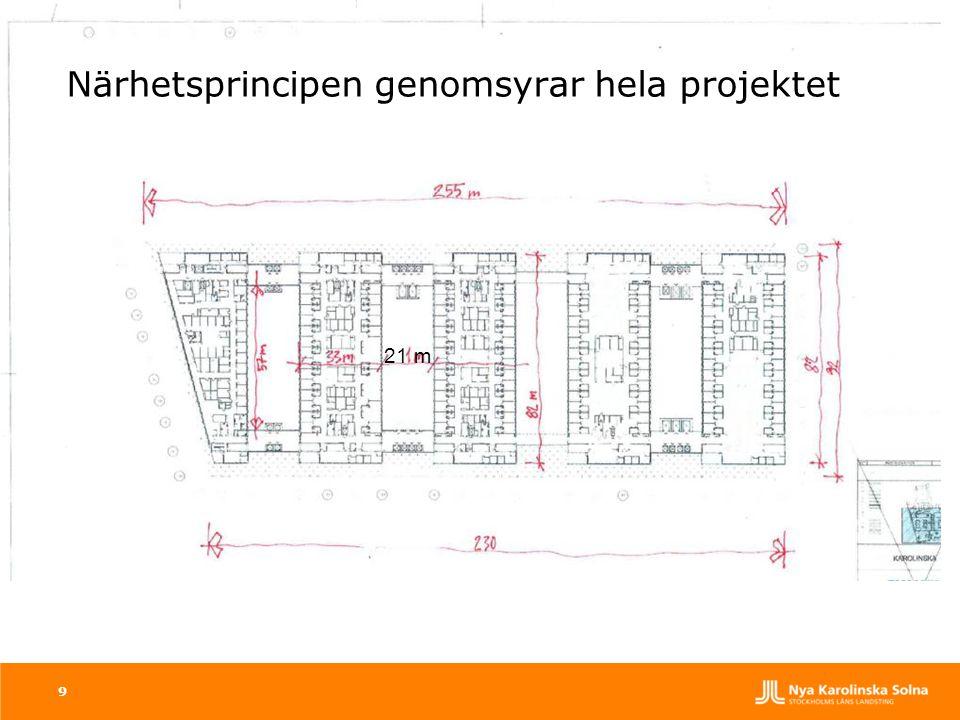 9 Närhetsprincipen genomsyrar hela projektet 21 m