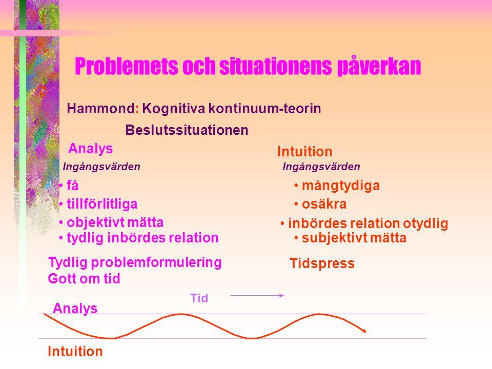 Problemets och situationens påverkan Hammond: Kognitiva kontinuum-teorin Beslutssituationen Analys Intuition Ingångsvärden • få • tillförlitliga • obj