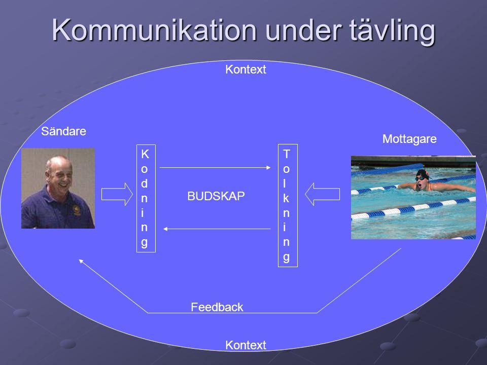 Kommunikation under tävling Sändare Mottagare KodningKodning TolkningTolkning BUDSKAP Feedback Kontext
