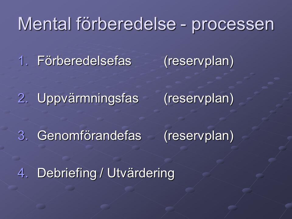 Mental förberedelse - processen 1.Förberedelsefas(reservplan) 2.Uppvärmningsfas(reservplan) 3.Genomförandefas(reservplan) 4.Debriefing / Utvärdering