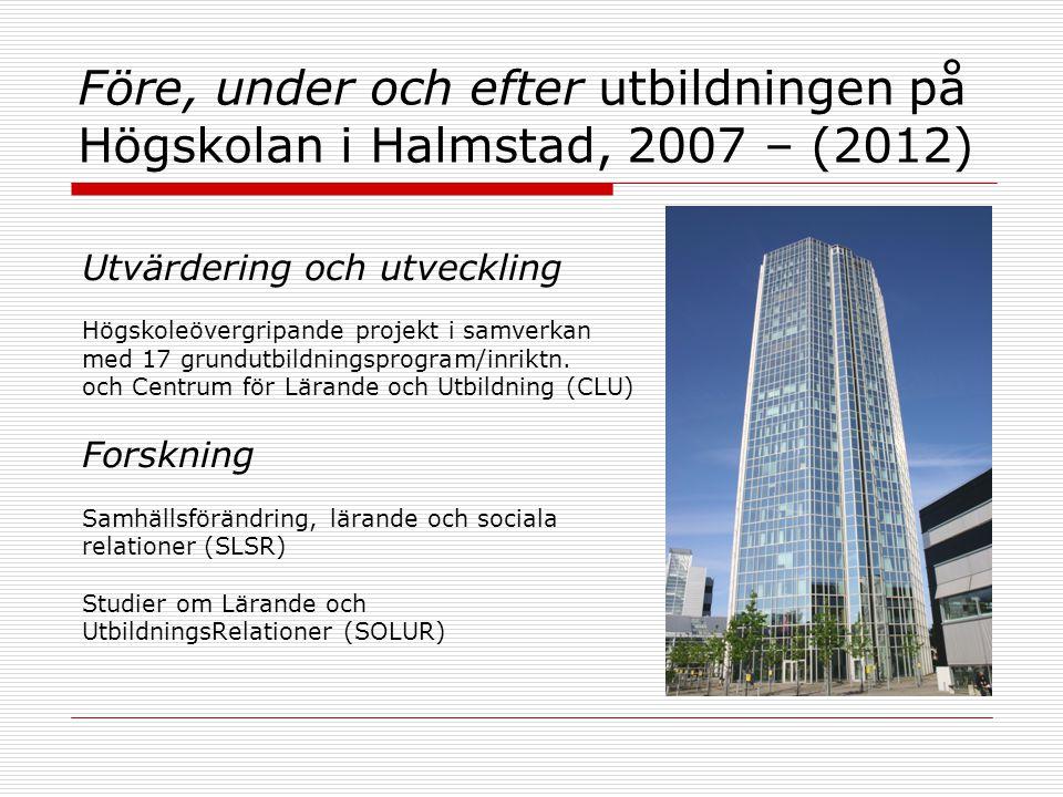 Före, under och efter utbildningen på Högskolan i Halmstad, 2007 – (2012) Utvärdering och utveckling Högskoleövergripande projekt i samverkan med 17 grundutbildningsprogram/inriktn.