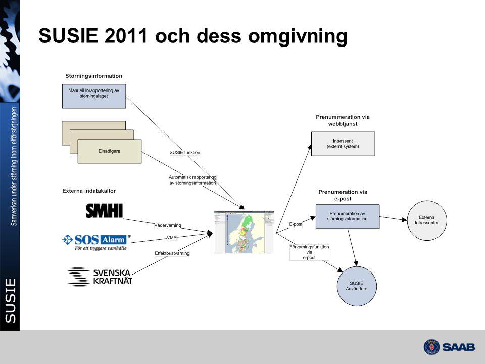 SUSIE 2011 och dess omgivning